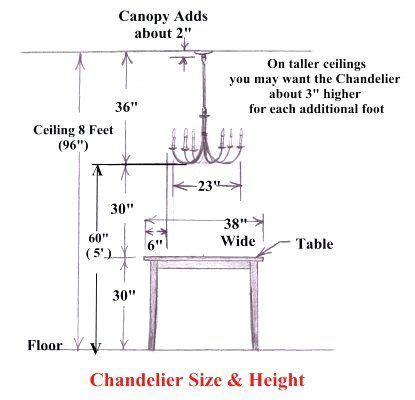 chandelier height for 20 foot ceiling maximum height of chandelier for dining room with 8 ft