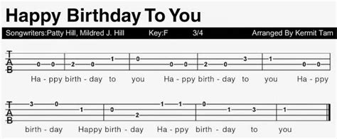 happy birthday guitar tune mp3 download sheet music for guitar happy birthday click picture for
