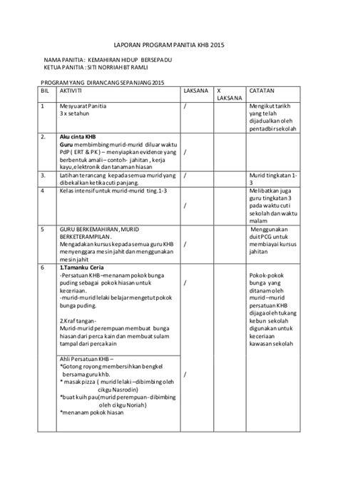Format Laporan Tahunan Panitia   laporan pelaksanaan aktiviti program panitia khb 2014