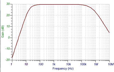 transistor plot explained 200mw lifier
