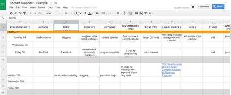 Content Calendar How To Create A Content Calendar How To Be A Happier