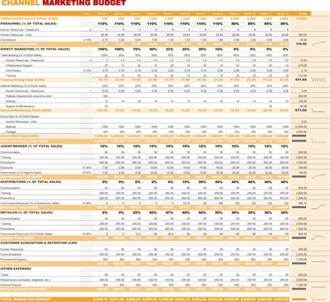 marketing budget marketing budget template plan your marketing budget