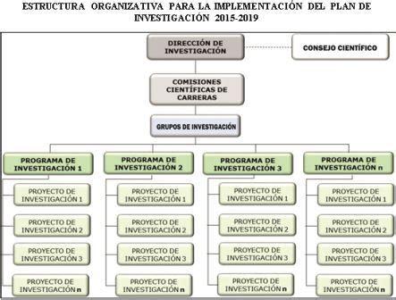 estructura de la fisco agenda 2016 estructura organizativa para la implementaci 211 n del plan de