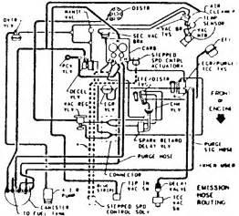 chevrolet 4 3l v6 engine diagram high performance 4 3 engine elsavadorla