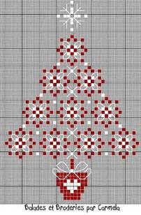 1000 images about christmas cross stitch on pinterest