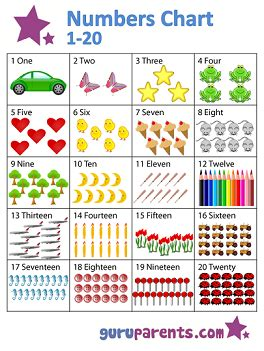 printable chinese numbers 1 20 numbers chart 1 20 a great tool to help teach kids their
