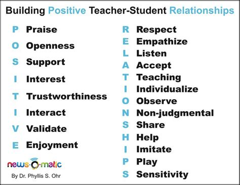 connect with your students how to build positive student relationships the 1 secret to effective classroom management needs focused teaching resource books 17 best images about teaching tips and ideas on