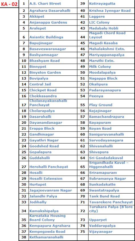 Vehicle Address Search Check Address Vehicle Registration Number Bangalore The