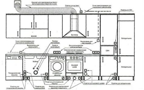 electrical wiring diagram for kitchen architecture admirers