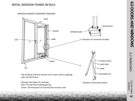 Awning Window Detail by Building Construction Details