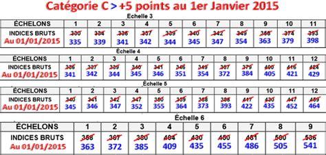 Grille Indiciaire 2015 Catégorie C by Mot Cl 233 Cat 233 Gorie C Unsa Territoriaux De La Loire