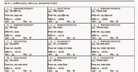 Pdf 2016 Tamil List by Ceo Voters List 2018 Up Gujarat Tamil Nadu Rajasthan