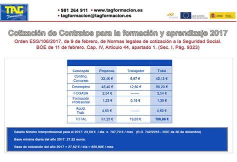 bonificaciones en contratos seguridad social 2016 bonificaciones seguridad social 2016 bonificaciones a la