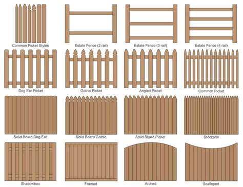 top 28 fence styles and prices fence designs yahoo search results garden pinterest wood