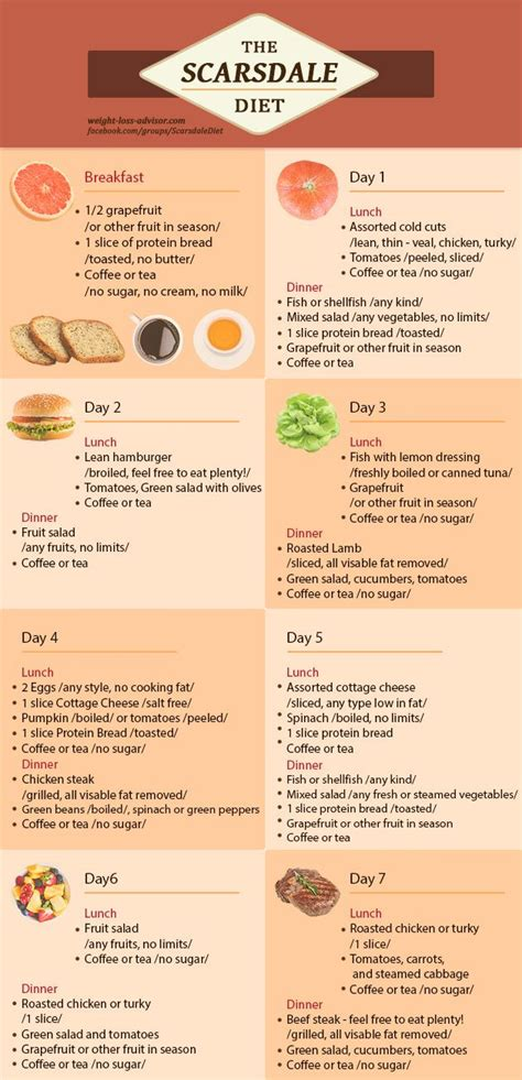 Mats Detox Program by Scarsdale Diet Infographic Detox Tips