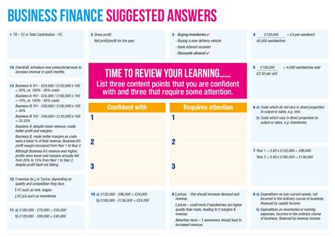 Mat Finance by Btec National Business Unit 3 Revision Mats Tutor2u Business