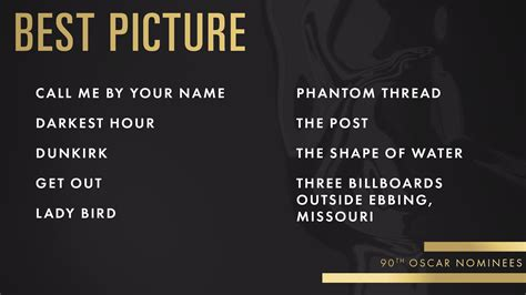 best nominations 2018 oscars 90th academy awards nomination breakdown