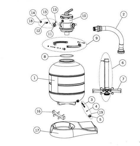 sand filter parts diagram astral millenium top mount sand filter parts diagram