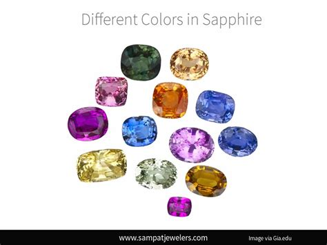 birthstone color for september