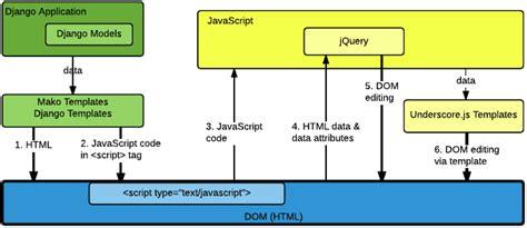 xss prevention tutorial 12 3 preventing cross site scripting vulnerabilities open