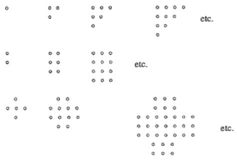 Dot Pattern Math Problem | l6 learning experiences achievement objectives
