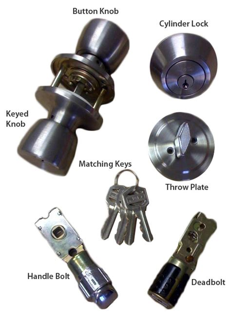 Door Knob Combination Lock by Metal Door Locks Doors