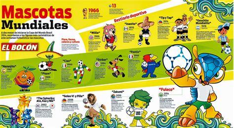 mundial 2014 mortadelo y 8466653929 1000 images about futbol on world cup la