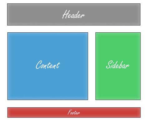 layout html e css come costruire il primo layout html e css