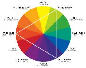 color wheel theory color theory