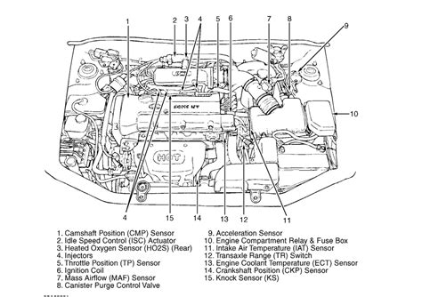 2000 hyundai elantra wiring diagram wiring diagram and