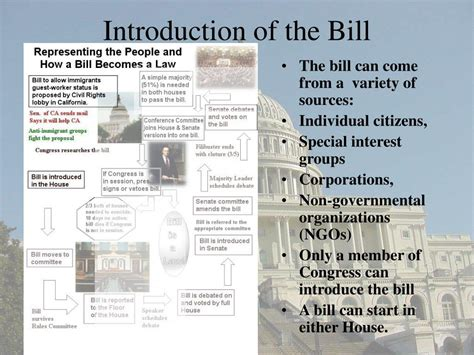 Either The House Or Senate Can A Bill by Ppt How A Bill Becomes A Powerpoint Presentation