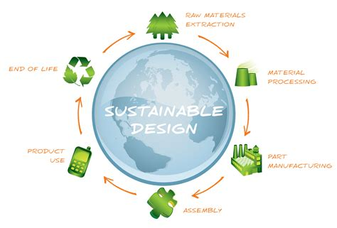 Sustainability Is by One Blok At A Time Steps Towards Sustainable Development
