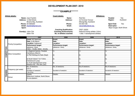 business development template 12 business development strategy template exle of memo