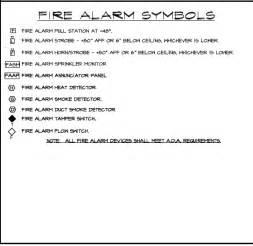 prestige alarm remote start wiring diagram prestige 5bcr07 diagram elsavadorla