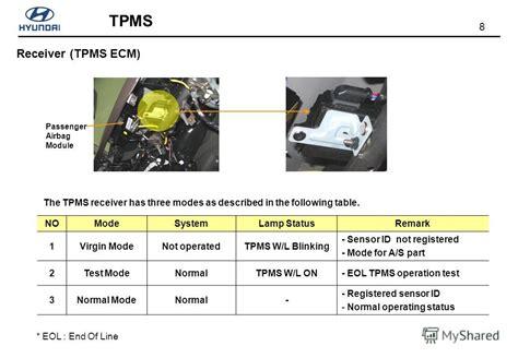 toyota tundra blinking tire pressure light blinking tire pressure light toyota 4runner forum autos post
