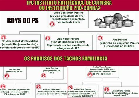 ipc ao 2016 a 250 nica pol 237 tica que gera desenvolvimento 187 o abuso de