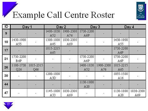 exle call centre roster