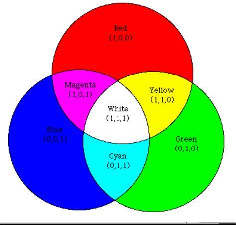 color wheel light color