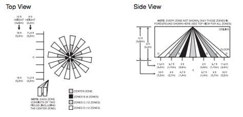 dual horn wiring diagram dual wiring diagram