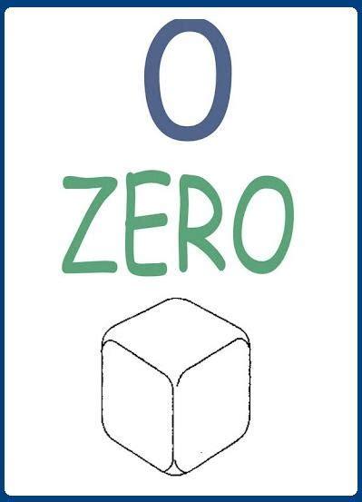 Numero Zero cartazes numerais de 0 a 9 contagem dados
