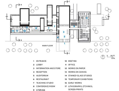 Craft Room Floor Plans soulages museum by rcr arquitectes 2014 08 16