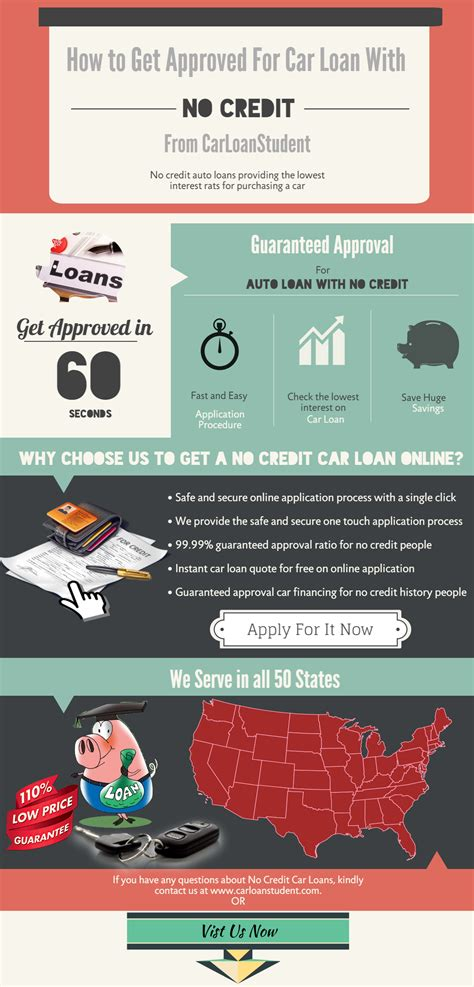 infographic    approved  car loan   credit