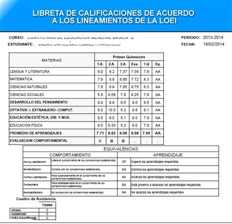 manejo de calificaciones inotas software de notas o software de calificaciones