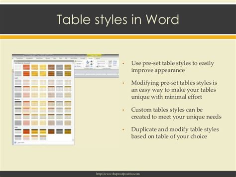 table creation conversion modification formatting and