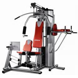 workout equipment for home exercise equipment pictures