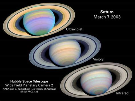how many rings of saturn the gas giants