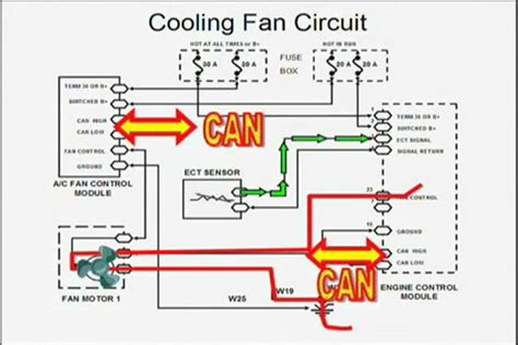 93 ford taurus cooling fan wiring diagram get free image