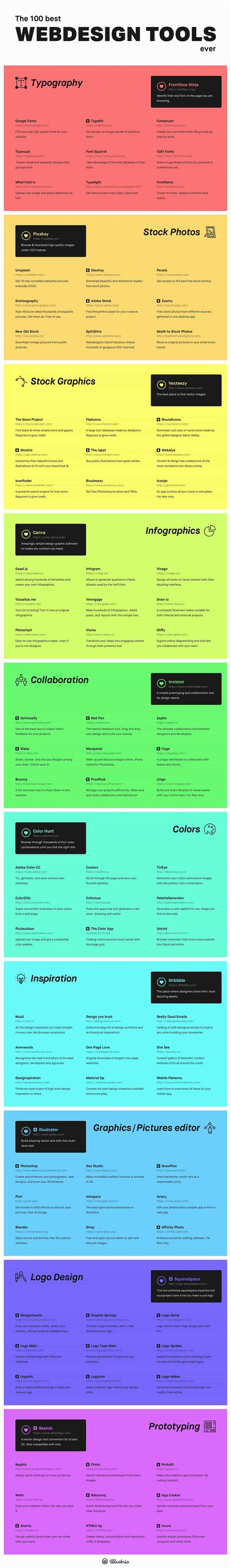 best design tools the 100 best web design tools infographic