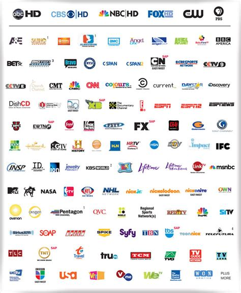 The American Channel American 200 Dish Network