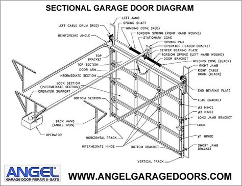 jlg scissor lift wiring diagram marklift manual scissors